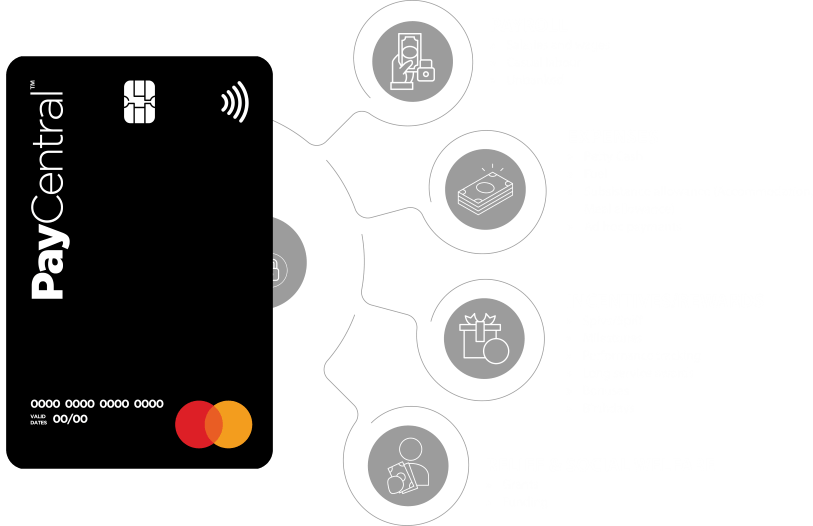 Virtual Card Services - PayCentral